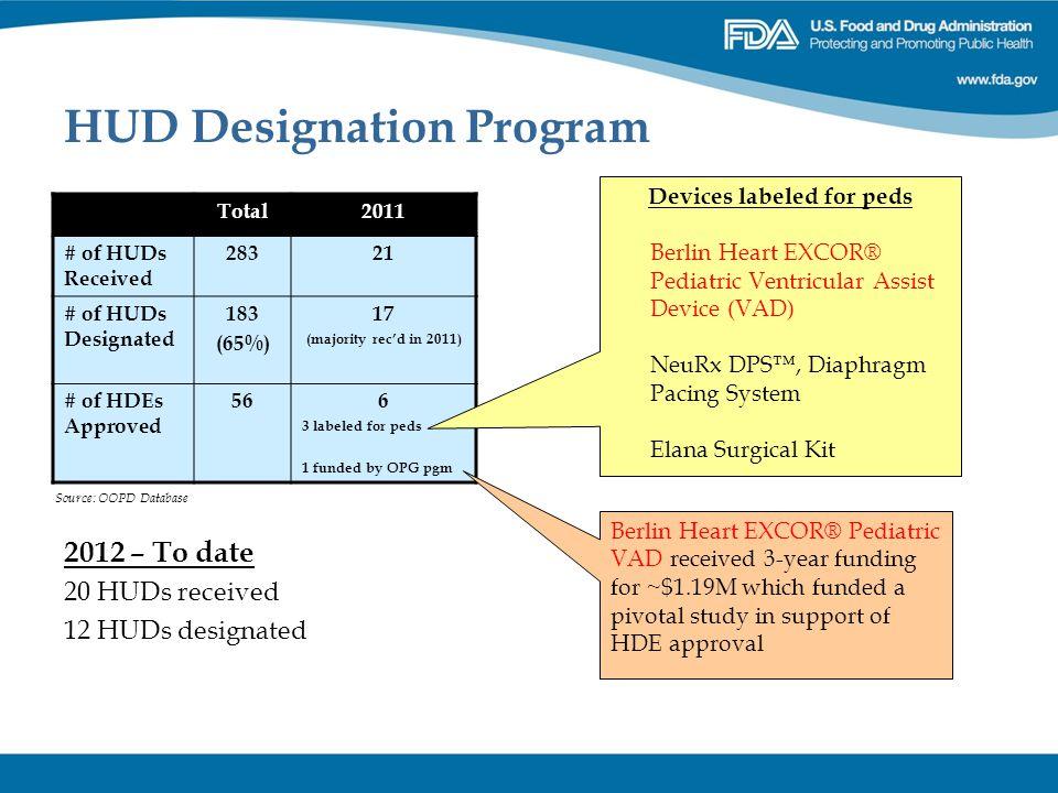 HUD Designation Program