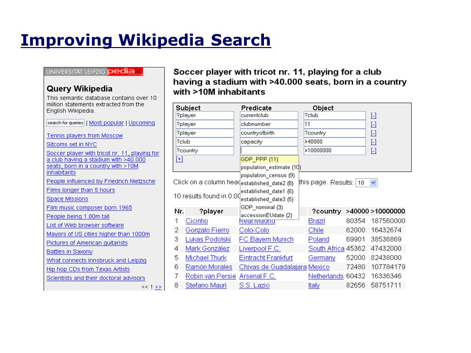 Improving Wikipedia Search
