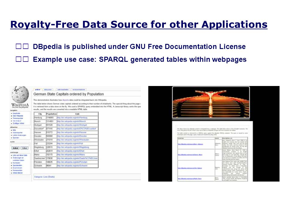 Royalty-Free Data Source for other Applications