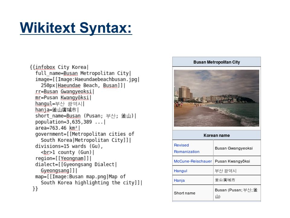 Wikitext Syntax: