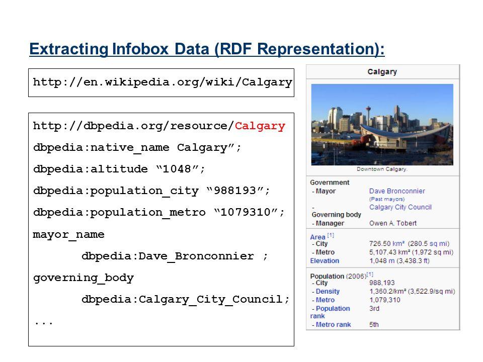 Extracting Infobox Data (RDF Representation):