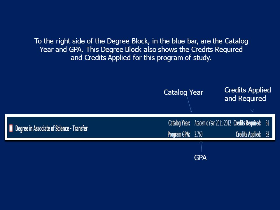 To the right side of the Degree Block, in the blue bar, are the Catalog Year and GPA. This Degree Block also shows the Credits Required and Credits Applied for this program of study.