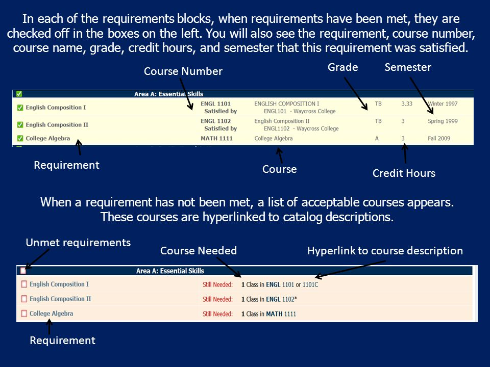 In each of the requirements blocks, when requirements have been met, they are checked off in the boxes on the left. You will also see the requirement, course number, course name, grade, credit hours, and semester that this requirement was satisfied.