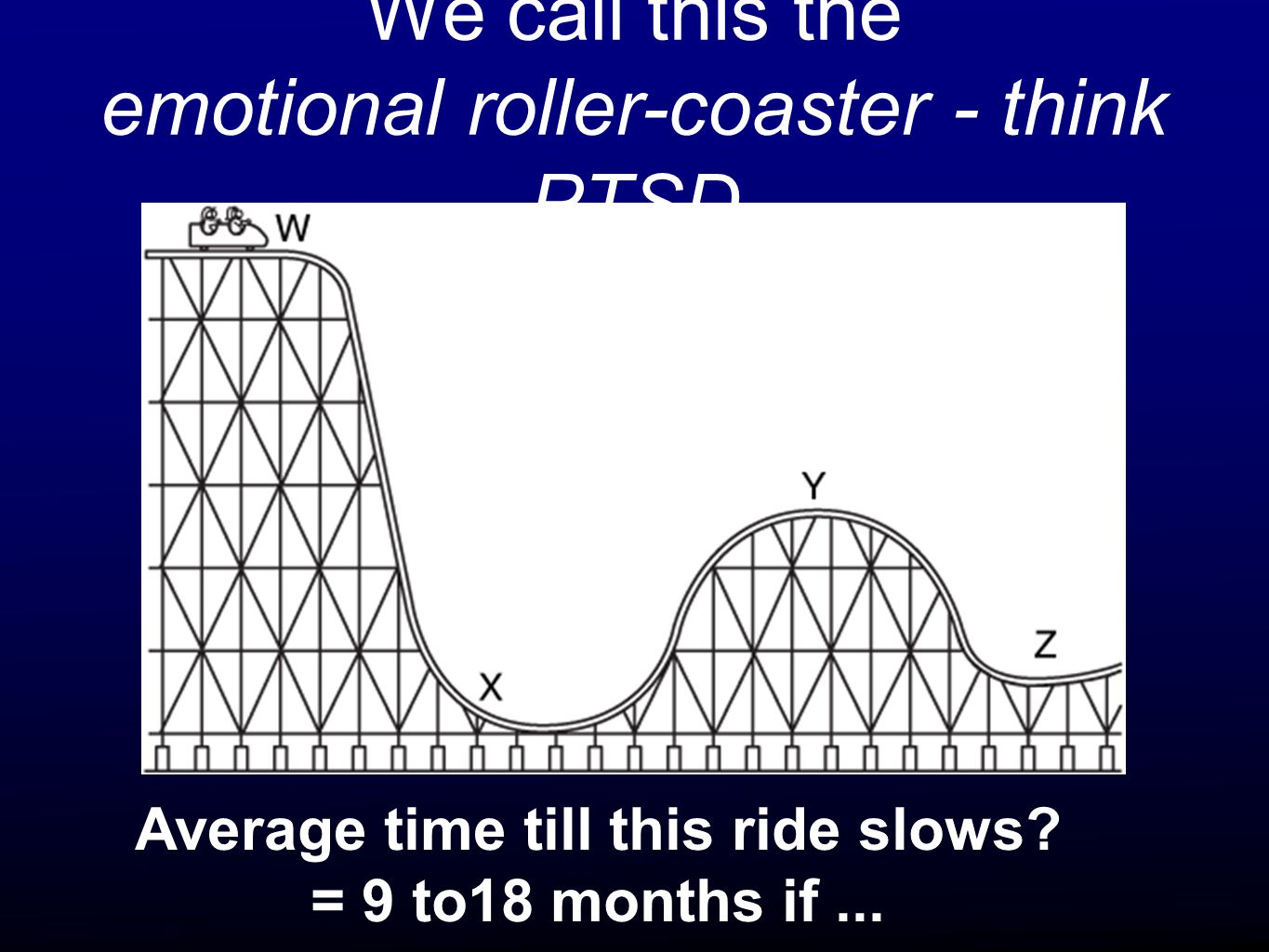 We call this the emotional roller-coaster - think PTSD