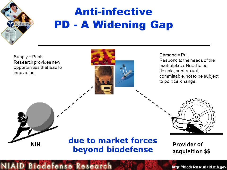 Anti-infective PD - A Widening Gap