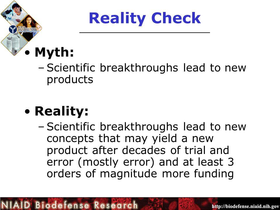 Reality Check Myth: Reality:
