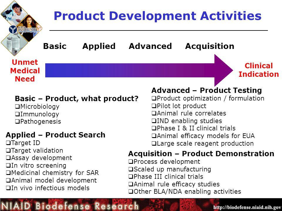 Product Development Activities