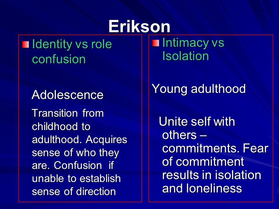 Erikson Identity vs role confusion Adolescence
