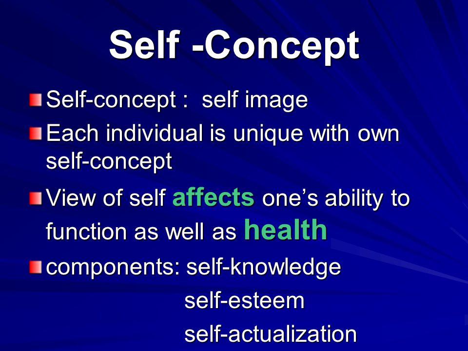 Self -Concept Self-concept : self image