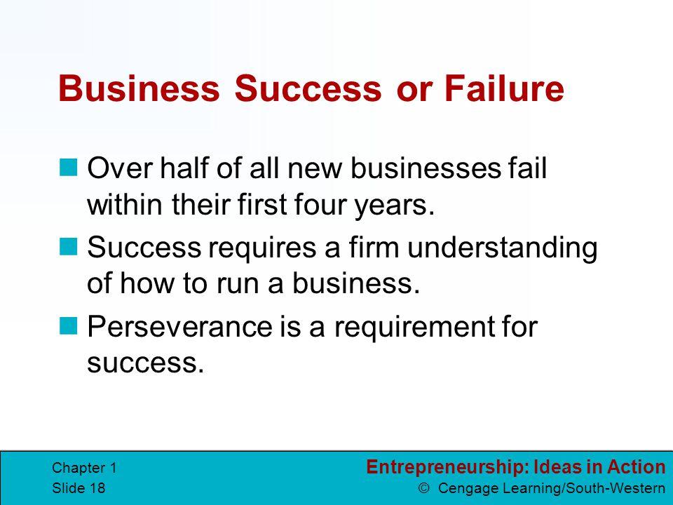 Business Success or Failure