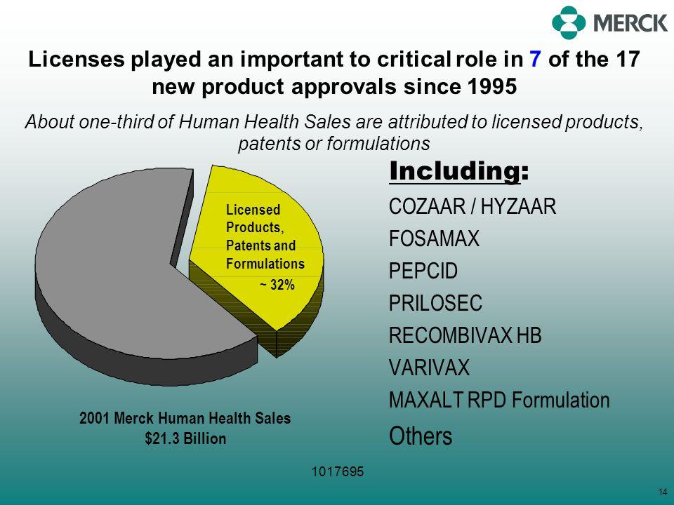 2001 Merck Human Health Sales $21.3 Billion