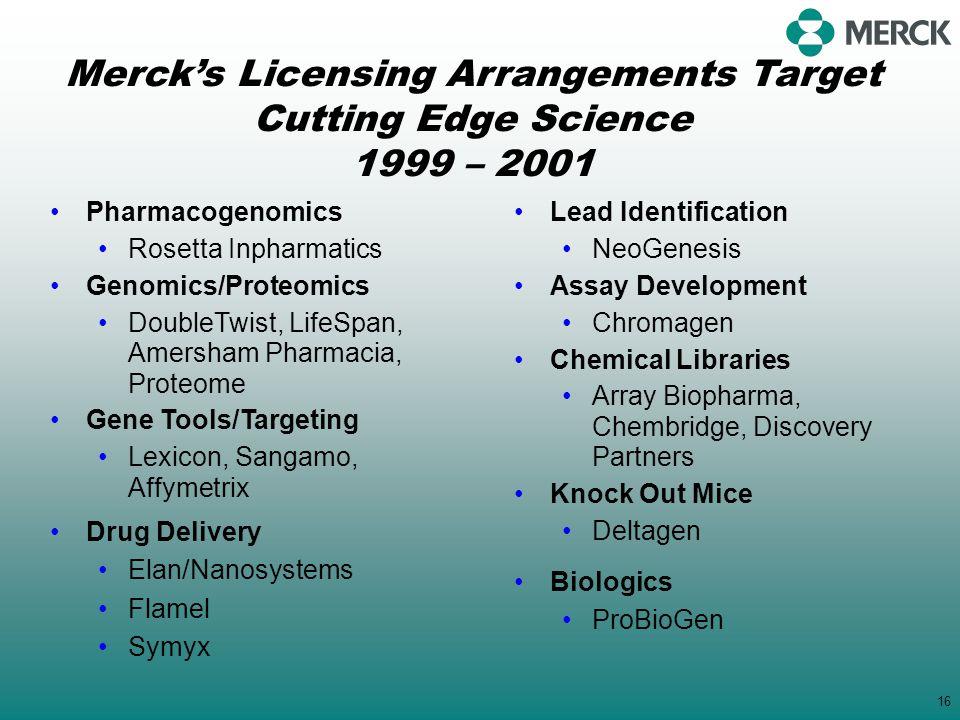 Merck's Licensing Arrangements Target Cutting Edge Science 1999 – 2001
