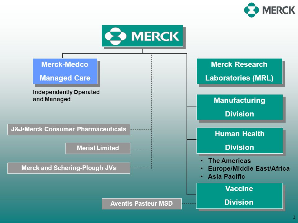merck acquisition of medco study and Merck & co spun medco off ten years later, and on august 20 in june 2014 merck & co announced its acquisition of idenix pharmaceuticals for approximately $385 billion results of the improve-it study, however.