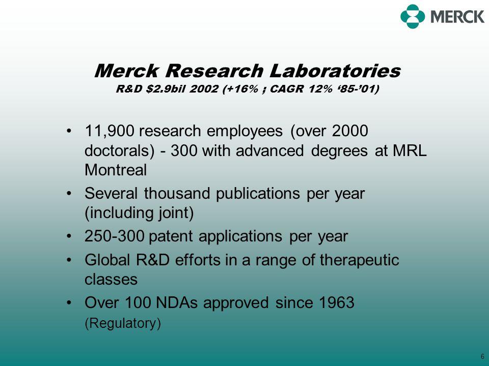 Merck Research Laboratories R&D $2.9bil 2002 (+16% ; CAGR 12% '85-'01)