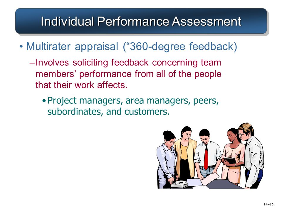 Individual Performance Assessment