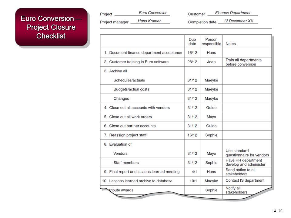 Euro Conversion—Project Closure Checklist