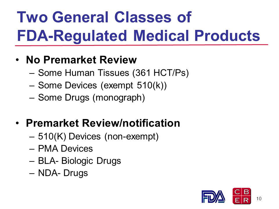 Two General Classes of FDA-Regulated Medical Products