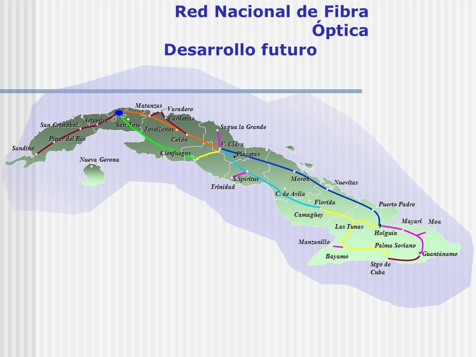 Red Nacional de Fibra Óptica Desarrollo futuro