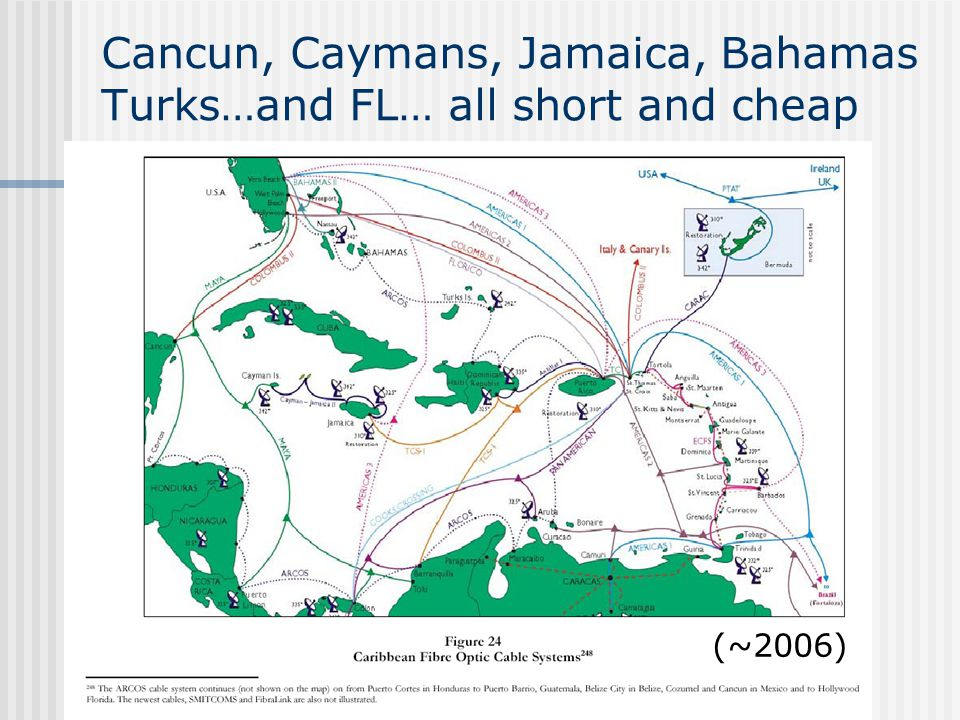 Cancun, Caymans, Jamaica, Bahamas Turks…and FL… all short and cheap