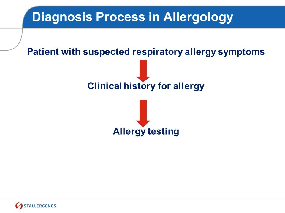 Diagnosis Process in Allergology