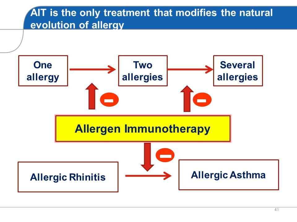 Allergen Immunotherapy