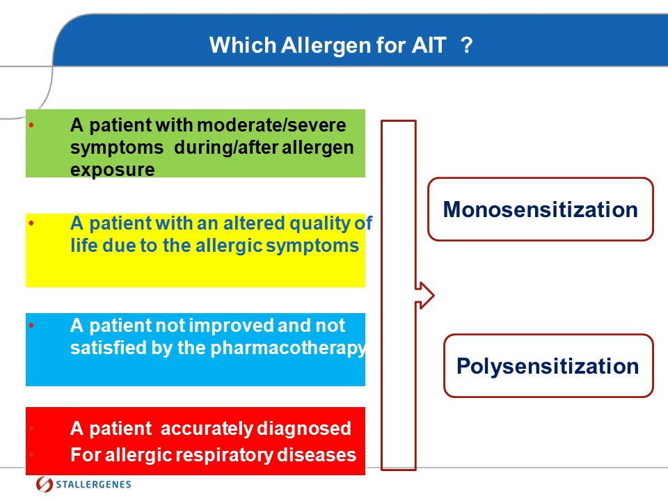 Which Allergen for AIT Monosensitization Polysensitization
