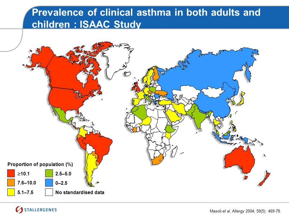 Masoli et al. Allergy 2004; 59(5): 469-78.