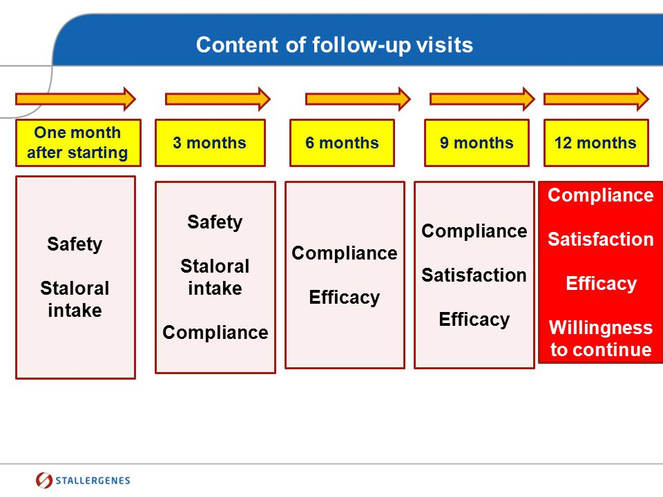 Content of follow-up visits