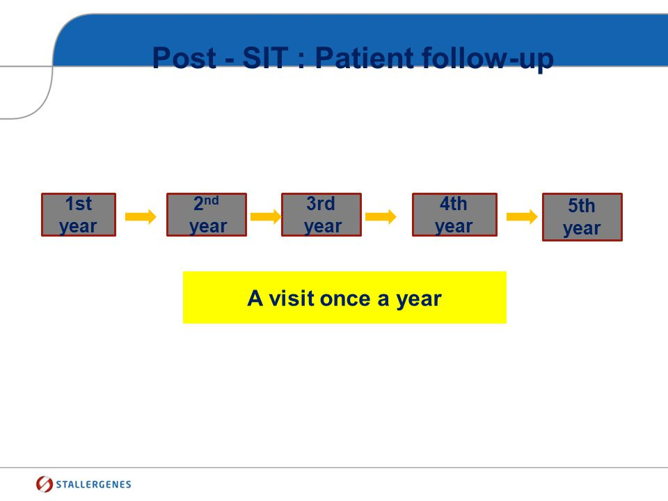 Post - SIT : Patient follow-up