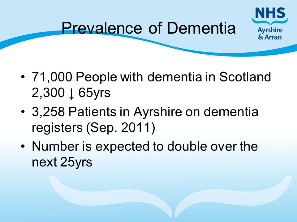 Prevalence of Dementia