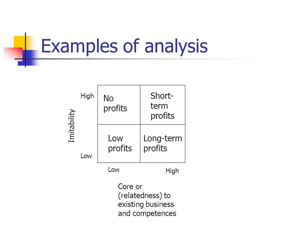 Examples of analysis Short-term profits No profits Low profits