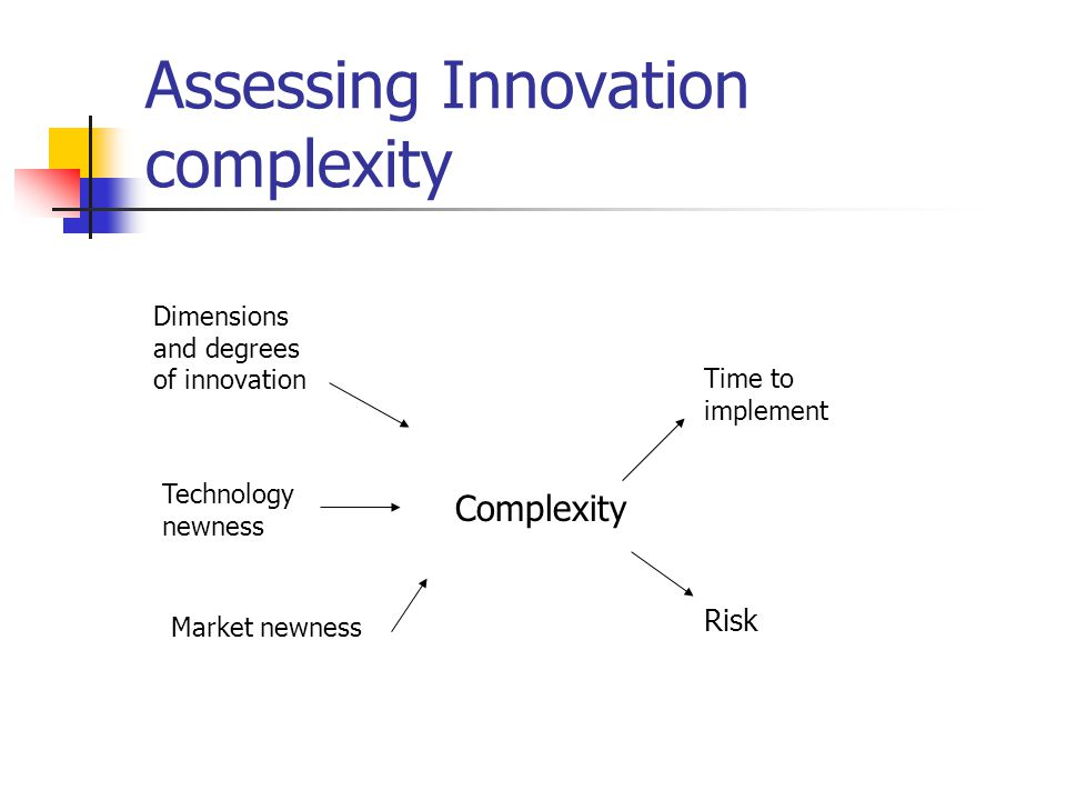Assessing Innovation complexity