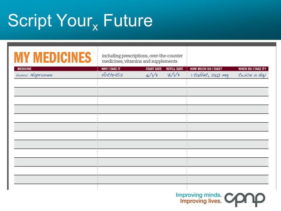 Script Yourx Future