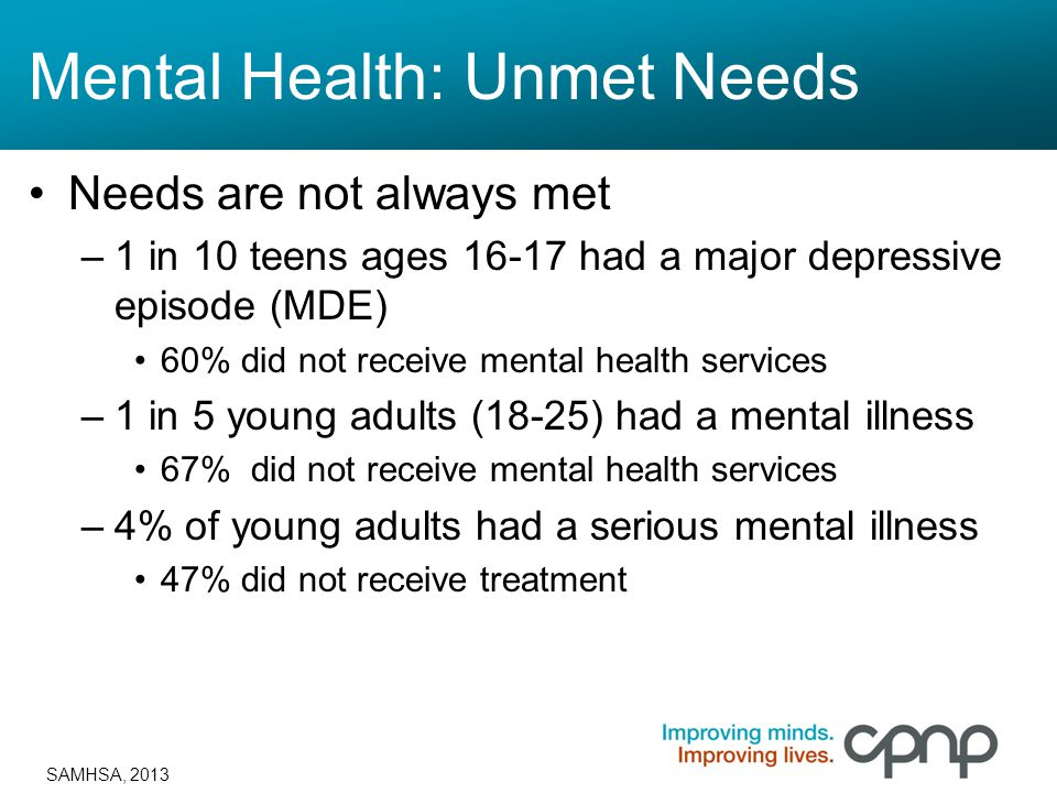 Mental Health: Unmet Needs