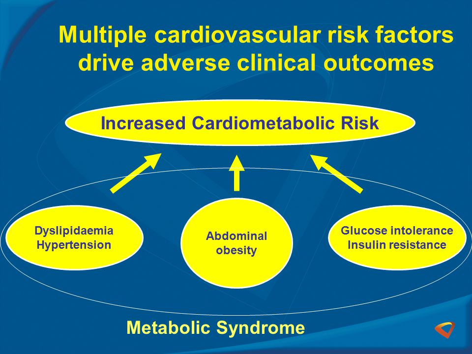 Multiple cardiovascular risk factors drive adverse clinical outcomes
