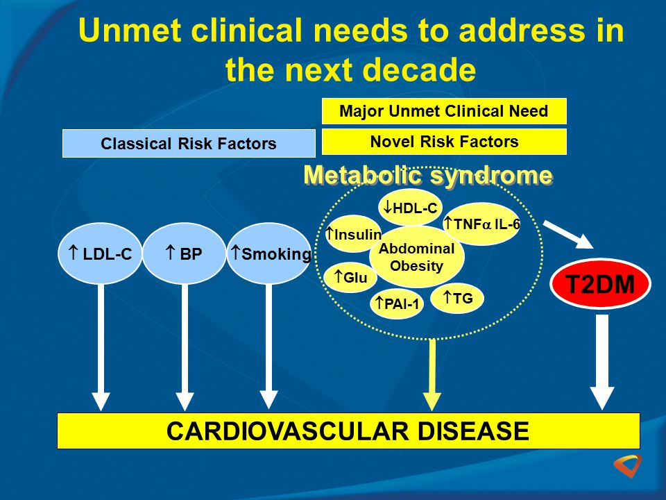 Unmet clinical needs to address in the next decade