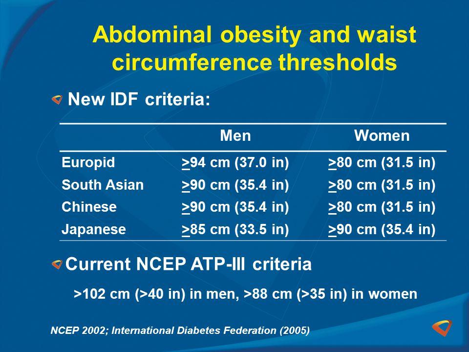 Abdominal obesity and waist circumference thresholds