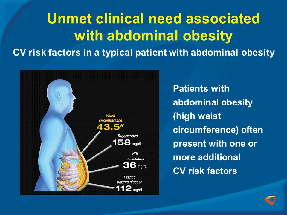 Unmet clinical need associated with abdominal obesity