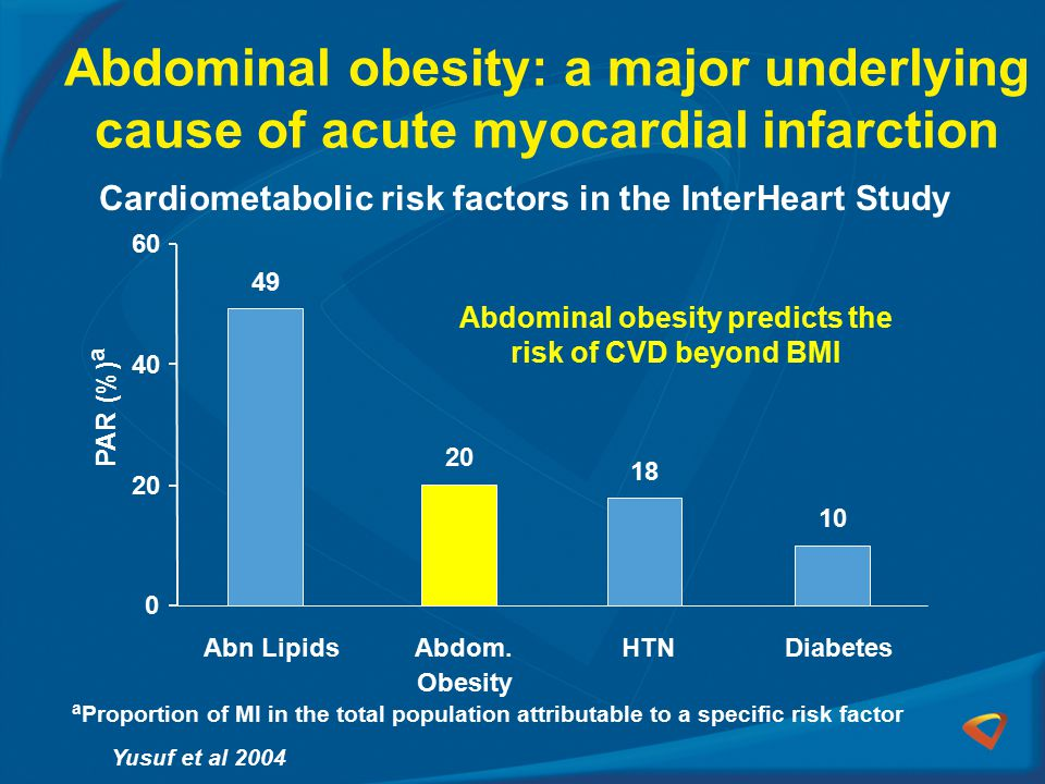 Abdominal obesity predicts the