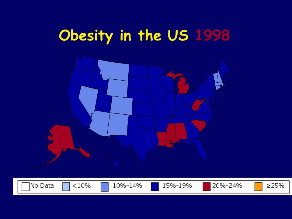 Obesity in the US 1998
