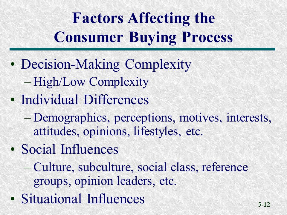 Factors Affecting the Consumer Buying Process