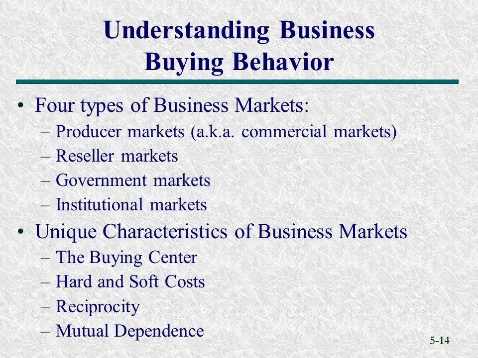 Understanding Business Buying Behavior
