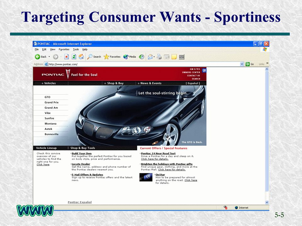 Targeting Consumer Wants - Sportiness