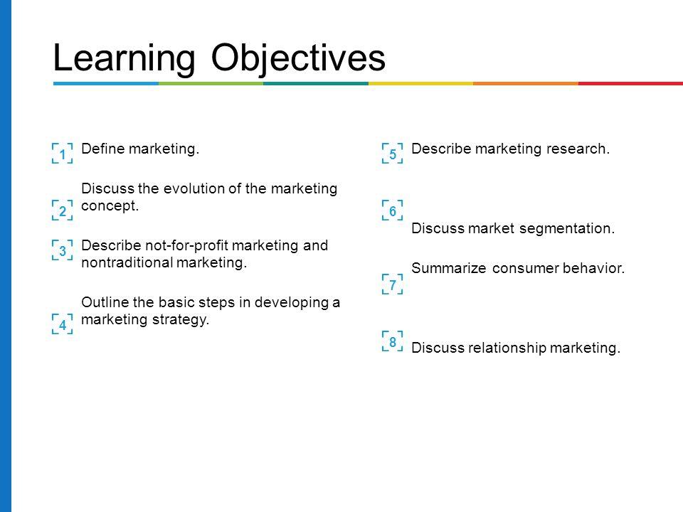Learning Objectives Define marketing.