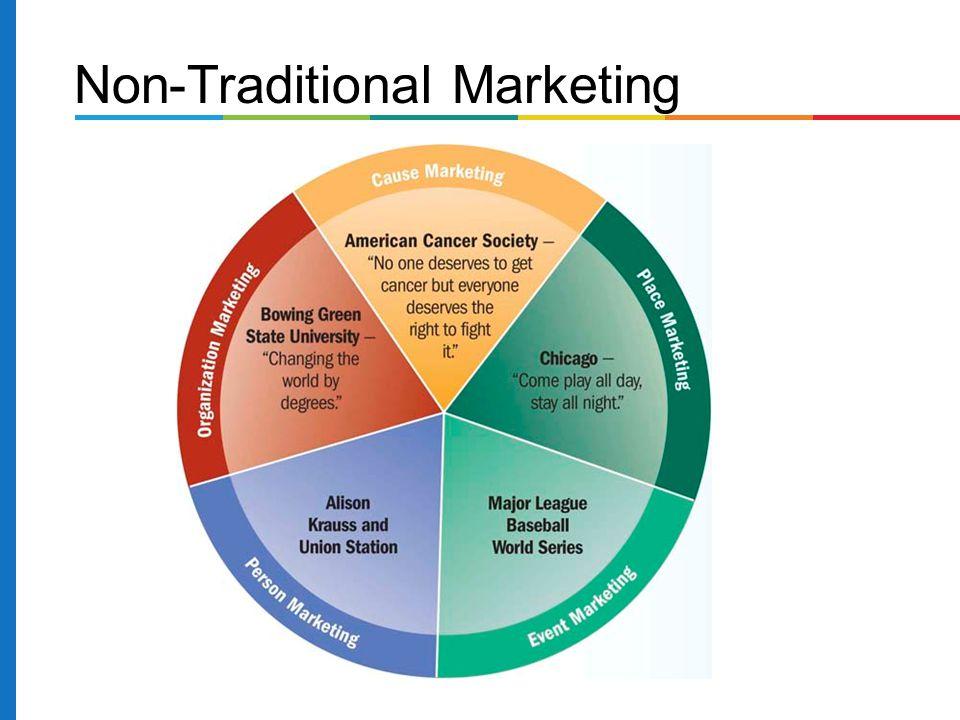 Non-Traditional Marketing