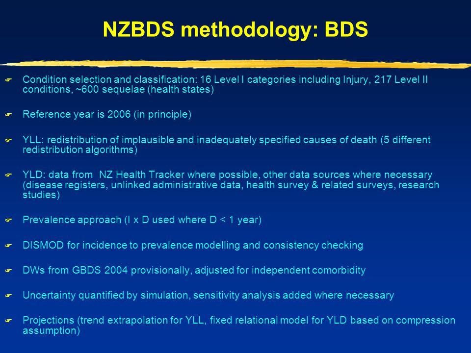 NZBDS methodology: BDS