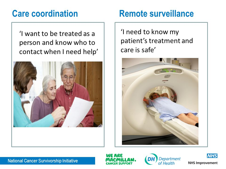 Care coordination Remote surveillance