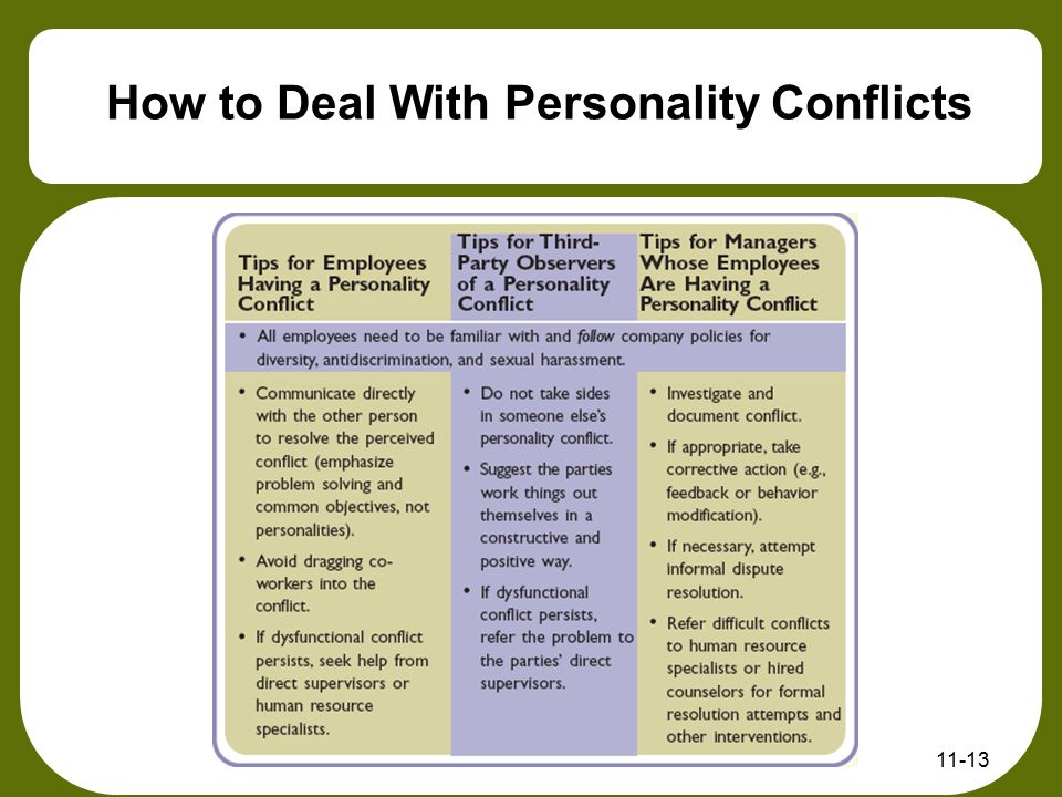 How to Deal With Personality Conflicts