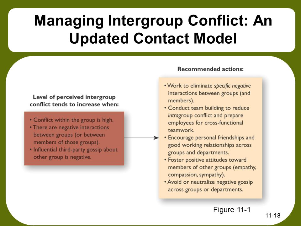 Managing Intergroup Conflict: An Updated Contact Model