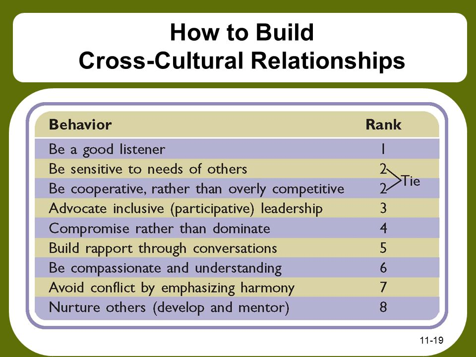 How to Build Cross-Cultural Relationships